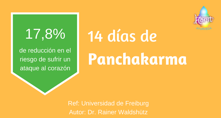 Panchakarma ataque al corazon